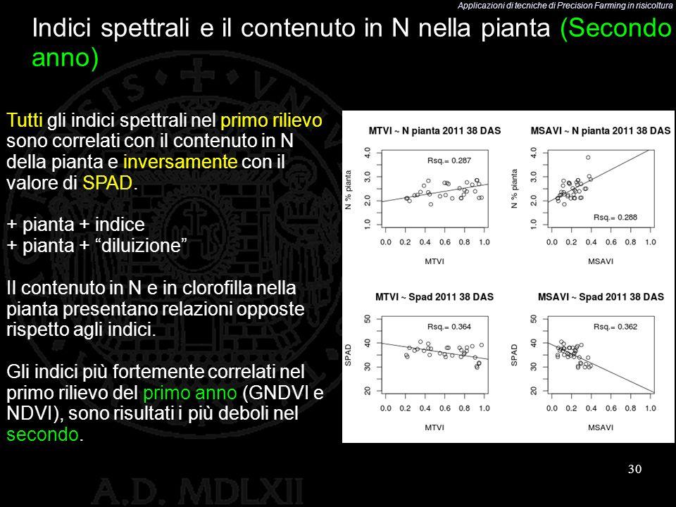 Applicazioni di tecniche di Precision Farming in risicoltura 30 Tutti gli indici spettrali nel primo rilievo sono correlati con il contenuto in N dell