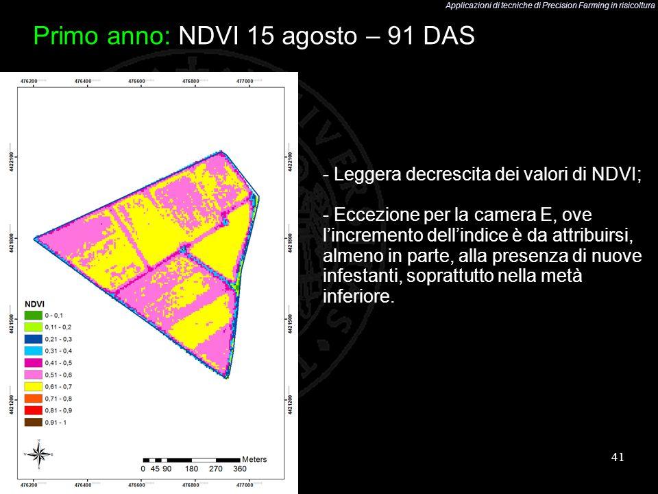 Applicazioni di tecniche di Precision Farming in risicoltura 41 Primo anno: NDVI 15 agosto – 91 DAS - Leggera decrescita dei valori di NDVI; - Eccezio