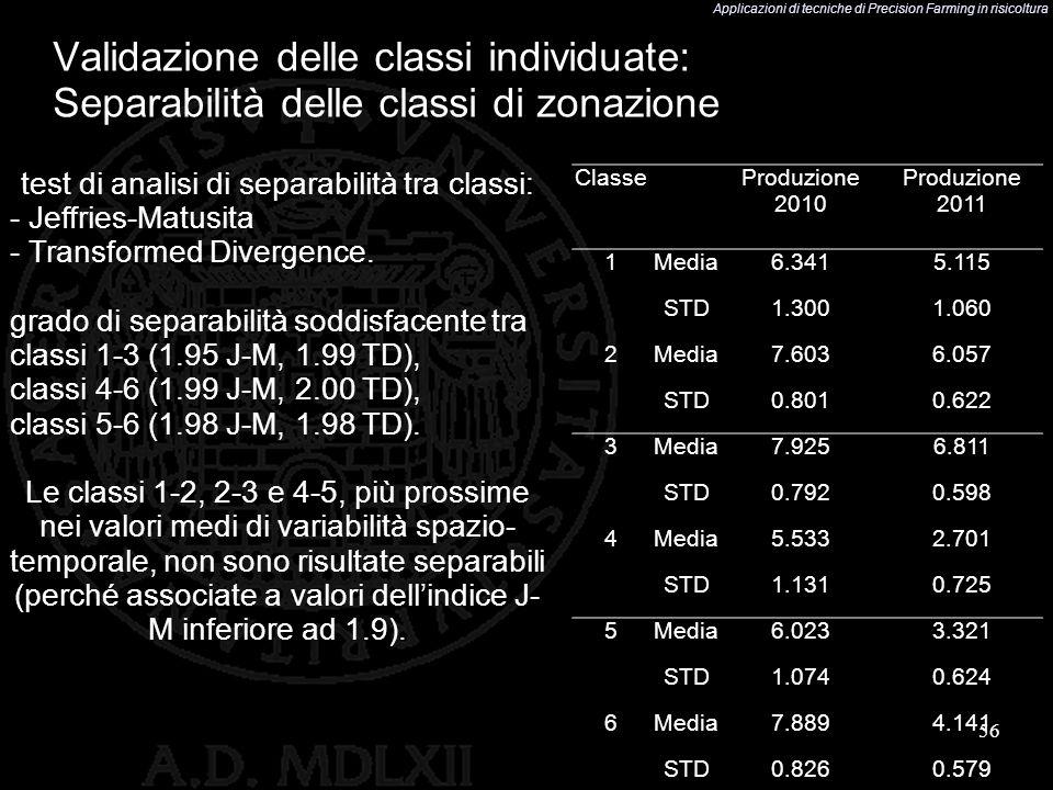 Applicazioni di tecniche di Precision Farming in risicoltura 56 Validazione delle classi individuate: Separabilità delle classi di zonazione ClassePro
