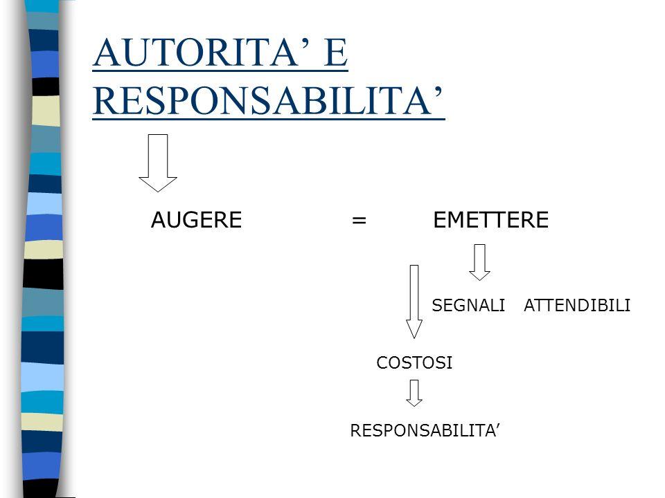 AUTORITA E RESPONSABILITA AUGERE= EMETTERE SEGNALI ATTENDIBILI COSTOSI RESPONSABILITA
