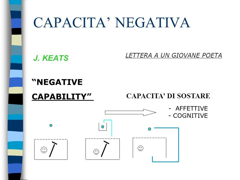 CAPACITA NEGATIVA J.KEATS LETTERA A UN GIOVANE POETA NEGATIVE CAPABILITY CAPACITA DI SOSTARE - AFFETTIVE - COGNITIVE