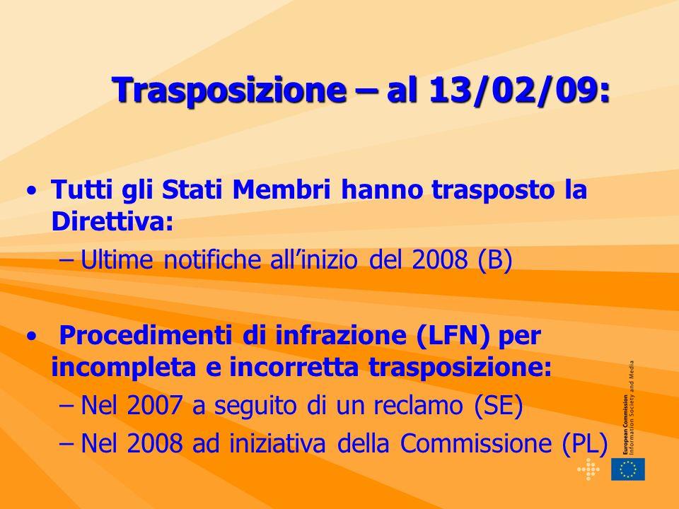 Trasposizione – al 13/02/09: Tutti gli Stati Membri hanno trasposto la Direttiva: –Ultime notifiche allinizio del 2008 (B) Procedimenti di infrazione (LFN) per incompleta e incorretta trasposizione: –Nel 2007 a seguito di un reclamo (SE) –Nel 2008 ad iniziativa della Commissione (PL)