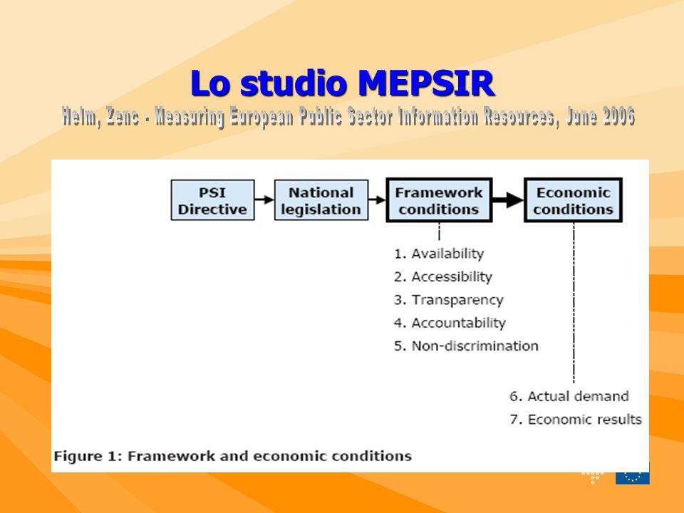 Lo studio MEPSIR