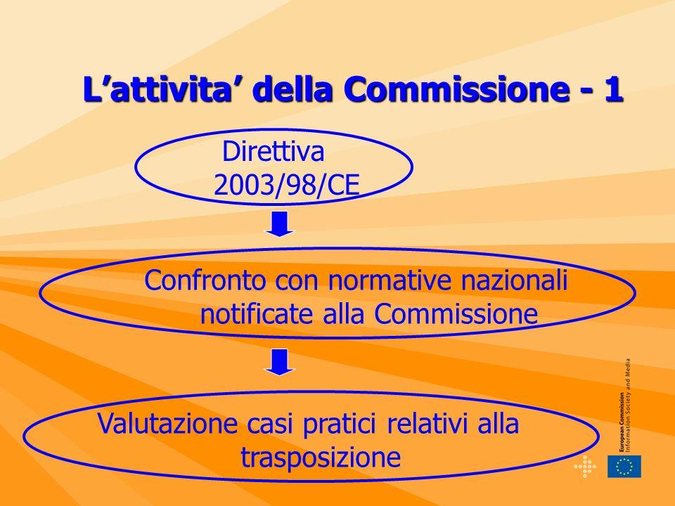Lattivita della Commissione - 1 Direttiva 2003/98/CE Confronto con normative nazionali notificate alla Commissione Valutazione casi pratici relativi alla trasposizione