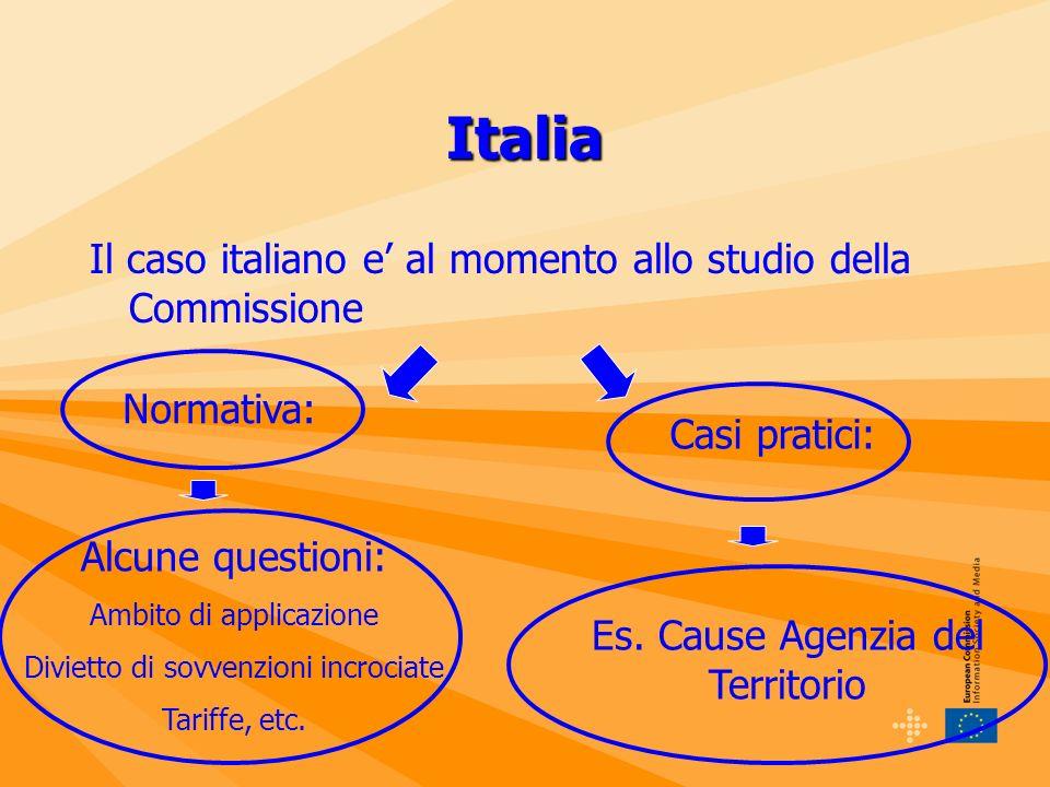 Italia Il caso italiano e al momento allo studio della Commissione Normativa: Alcune questioni: Ambito di applicazione Divietto di sovvenzioni incrociate Tariffe, etc.