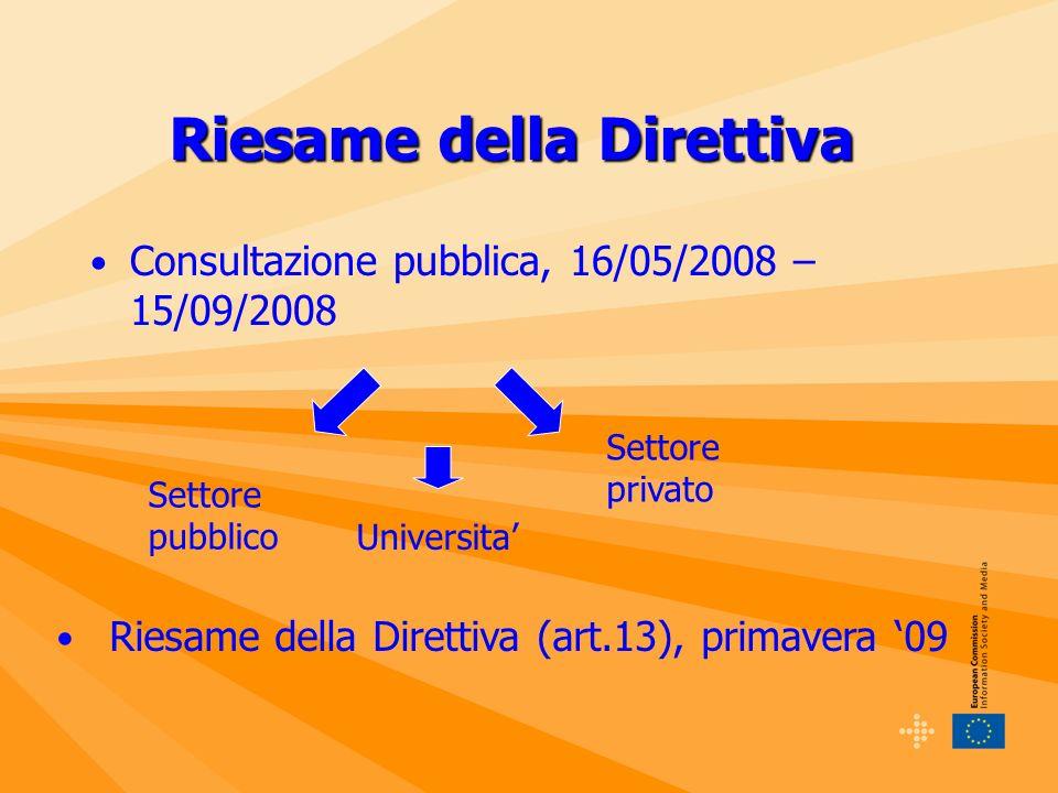 Riesame della Direttiva Consultazione pubblica, 16/05/2008 – 15/09/2008 Riesame della Direttiva (art.13), primavera 09 Settore privato Settore pubblico Universita