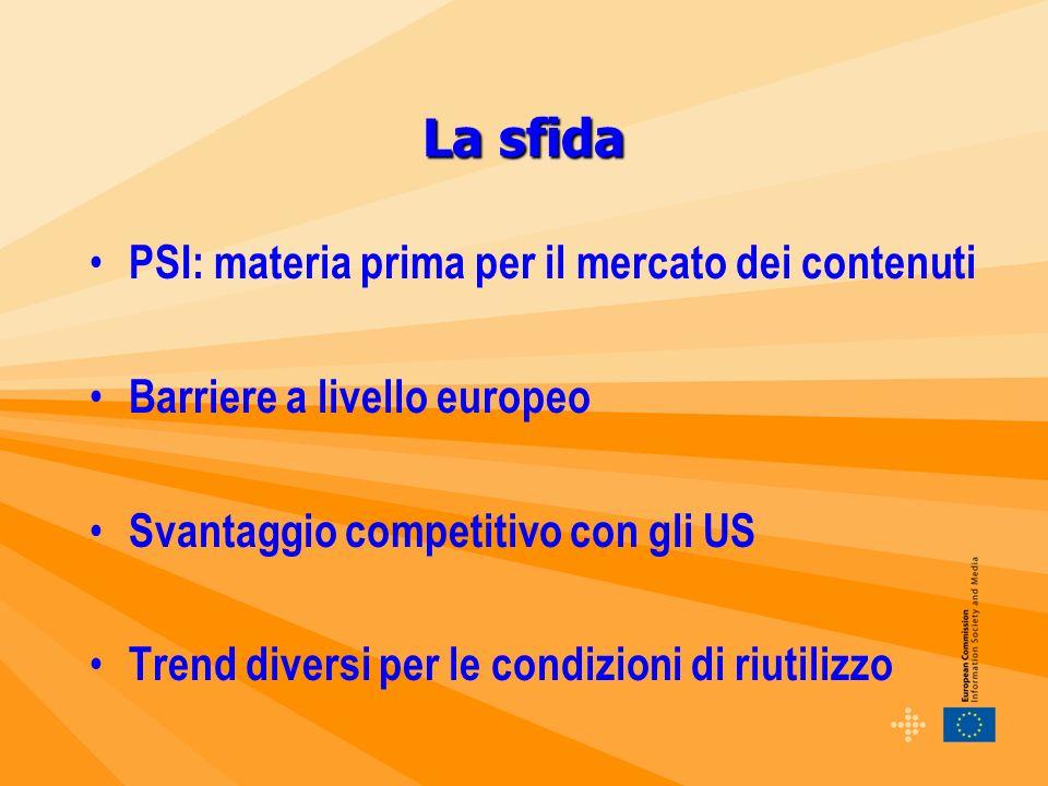 La sfida PSI: materia prima per il mercato dei contenuti Barriere a livello europeo Svantaggio competitivo con gli US Trend diversi per le condizioni di riutilizzo