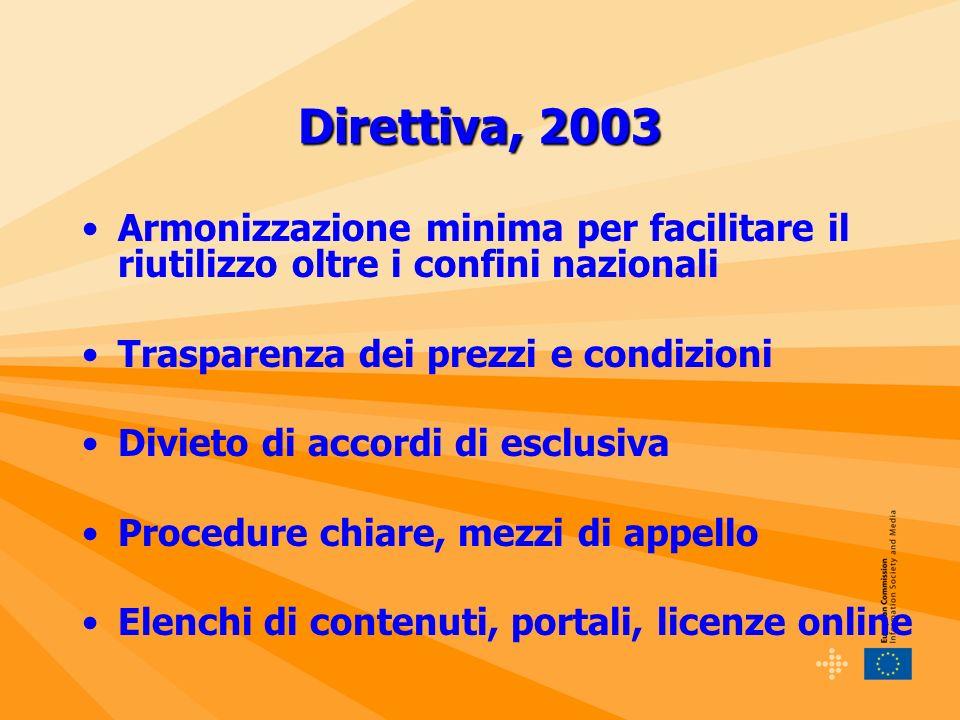 Direttiva, 2003 Armonizzazione minima per facilitare il riutilizzo oltre i confini nazionali Trasparenza dei prezzi e condizioni Divieto di accordi di esclusiva Procedure chiare, mezzi di appello Elenchi di contenuti, portali, licenze online