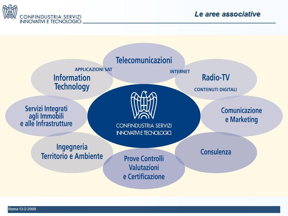 Roma 13-2-2009 Le aree associative