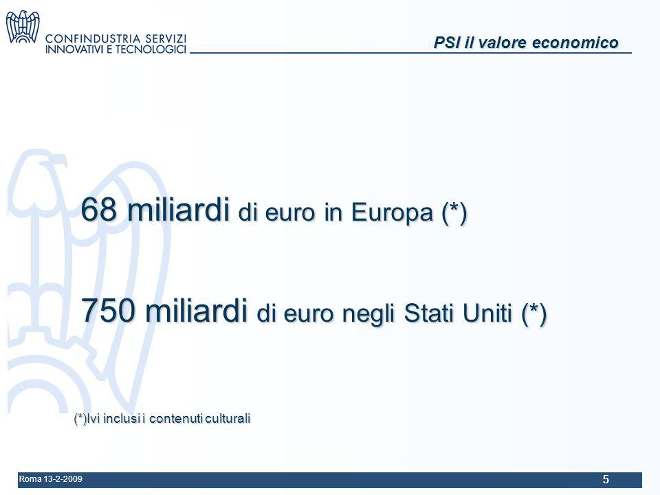 Roma 13-2-2009 55 PSI il valore economico 68 miliardi di euro in Europa (*) 750 miliardi di euro negli Stati Uniti (*) (*)Ivi inclusi i contenuti culturali