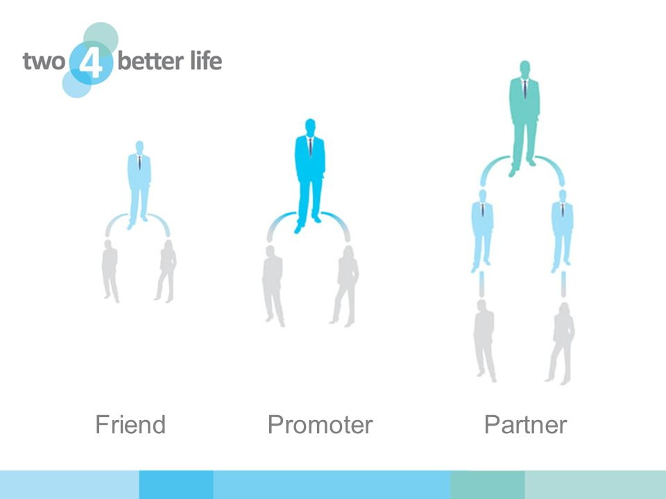 Friend PromoterPartner