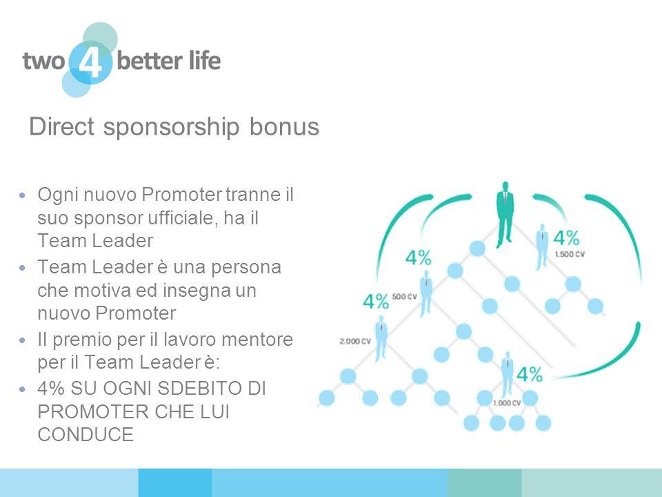 Ogni nuovo Promoter tranne il suo sponsor ufficiale, ha il Team Leader Team Leader è una persona che motiva ed insegna un nuovo Promoter Il premio per il lavoro mentore per il Team Leader è: 4% SU OGNI SDEBITO DI PROMOTER CHE LUI CONDUCE Direct sponsorship bonus