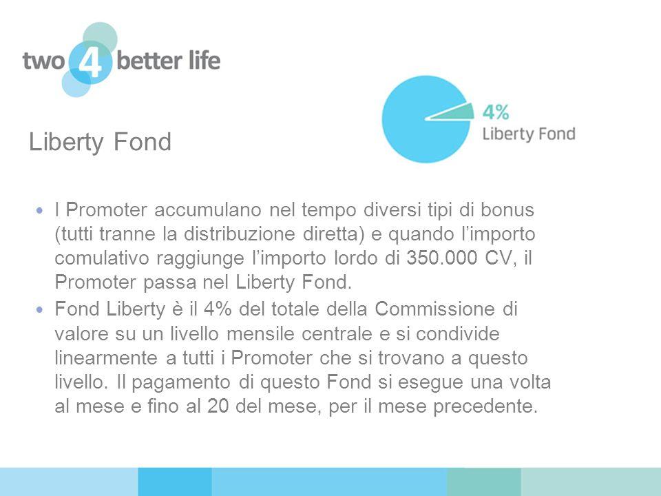 I Promoter accumulano nel tempo diversi tipi di bonus (tutti tranne la distribuzione diretta) e quando limporto comulativo raggiunge limporto lordo di 350.000 CV, il Promoter passa nel Liberty Fond.