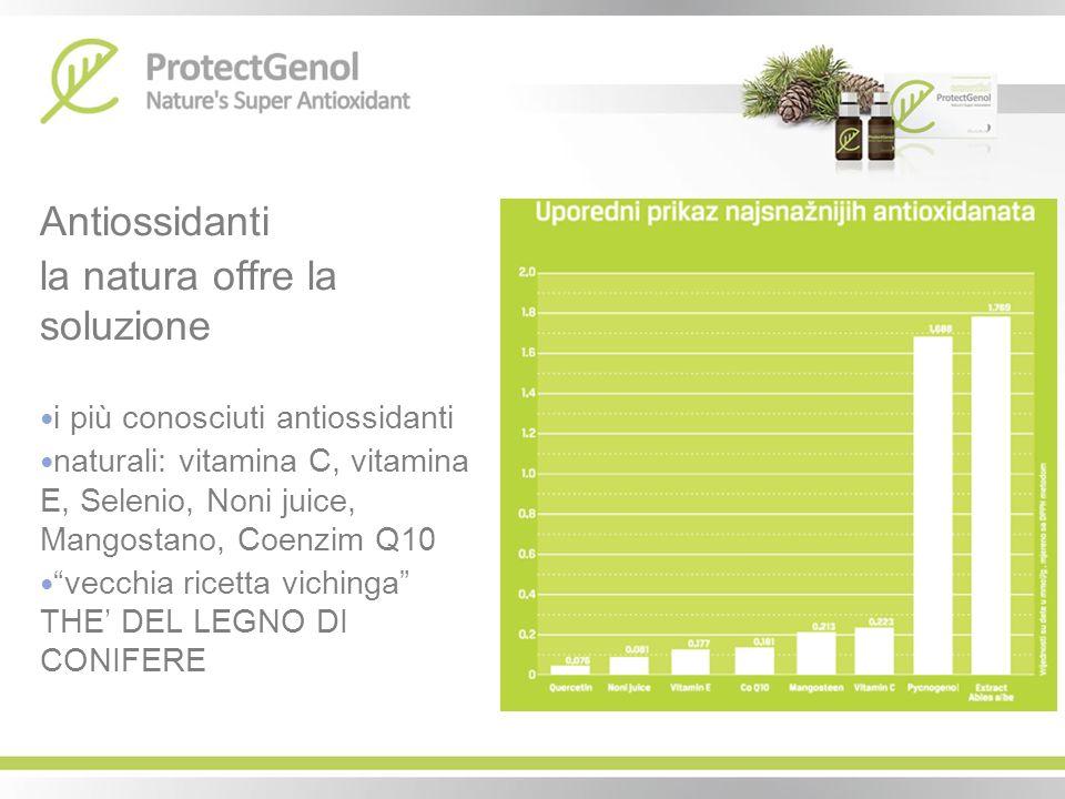 ProtectGenol