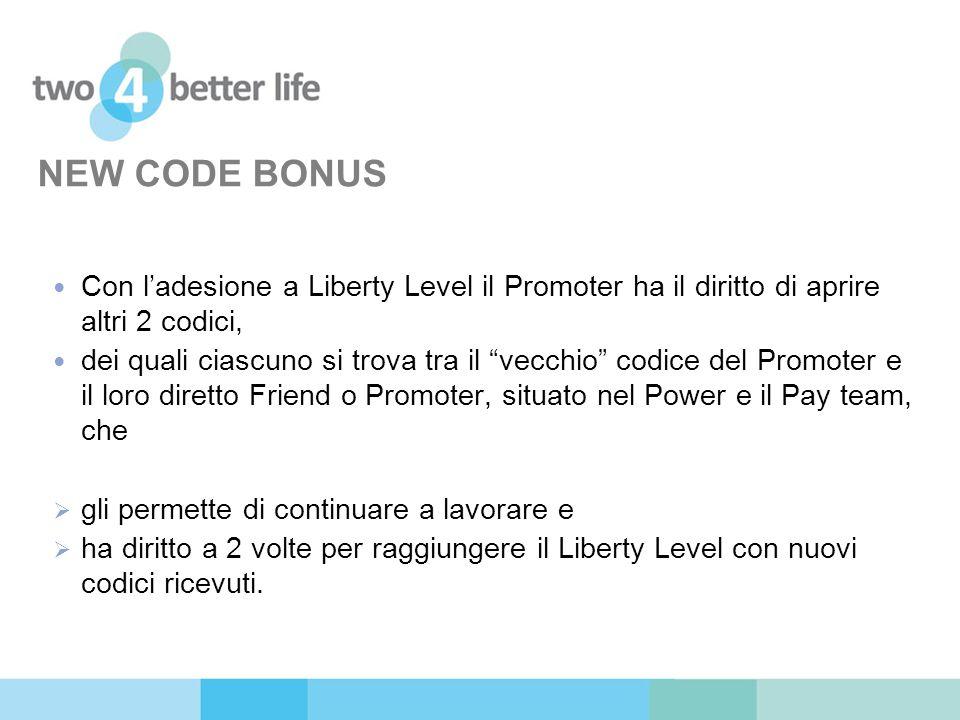 Con ladesione a Liberty Level il Promoter ha il diritto di aprire altri 2 codici, dei quali ciascuno si trova tra il vecchio codice del Promoter e il