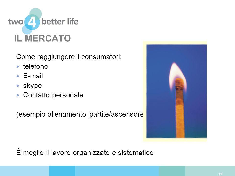 IL MERCATO Come raggiungere i consumatori: telefono E-mail skype Contatto personale (esempio-allenamento partite/ascensore) È meglio il lavoro organiz