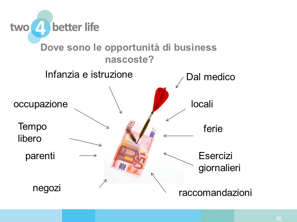 15 Dove sono le opportunità di business nascoste.