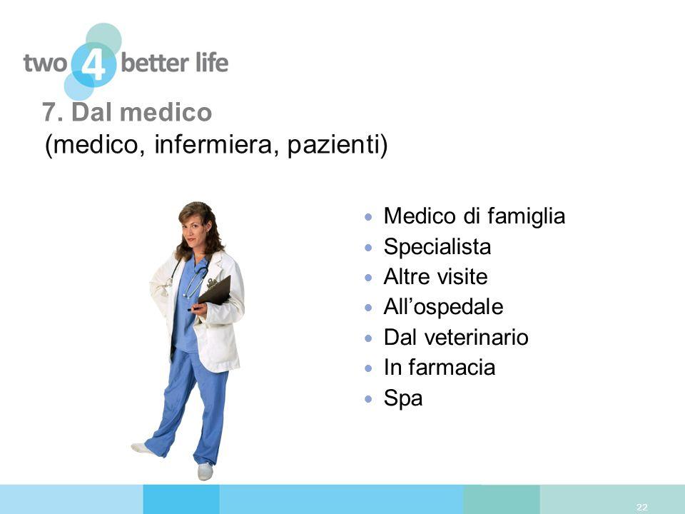 7. Dal medico (medico, infermiera, pazienti) 22 Medico di famiglia Specialista Altre visite Allospedale Dal veterinario In farmacia Spa