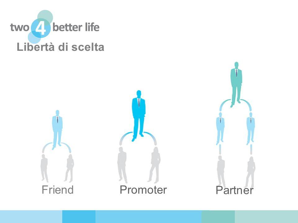 Accumulando gli acquisti fino a 200CV (100CV) il consumatore ha diritto ad un bonus di acquisto: IL FRIEND HA IL 15% DI SCONTO SU TUTTO CIò CHE ORDINA DURANTE LACQUISTO BONUS Il consumatore può far parte dellorganizzazione binaria, però DA SOLO NON PUò iscrivere altri Friend o Promoter Il consumatore può in qualsiasi momento diventare Promoter, comprando il kit del Promoter, e poi comincia a ottenere il diritto di struttura sotto di esso in quanto lhanno costruita i suoi sponsor.