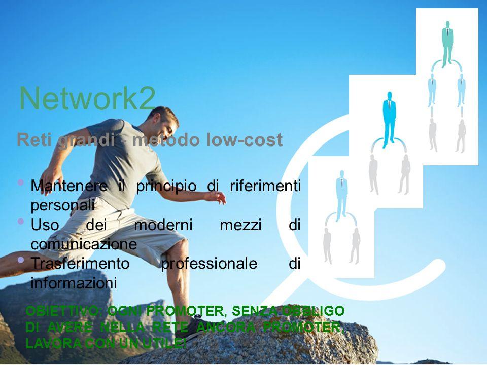 Network2 Reti grandi - metodo low-cost Mantenere il principio di riferimenti personali Uso dei moderni mezzi di comunicazione Trasferimento professionale di informazioni OBIETTIVO: OGNI PROMOTER, SENZA OBBLIGO DI AVERE NELLA RETE ANCORA PROMOTER, LAVORA CON UN UTILE!