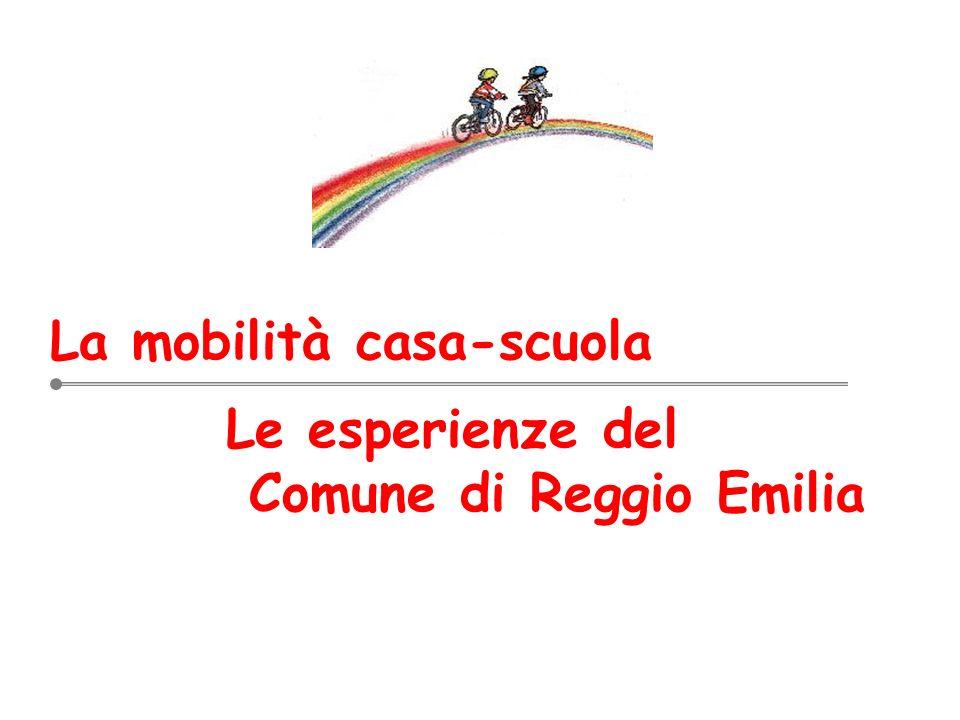 La mobilità casa-scuola Le esperienze del Comune di Reggio Emilia