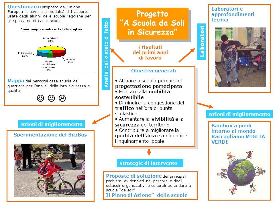 Proposte di soluzione dei principali problemi evidenziati nei percorsi e degli ostacoli organizzativi e culturali ad andare a scuola da soli Il Piano
