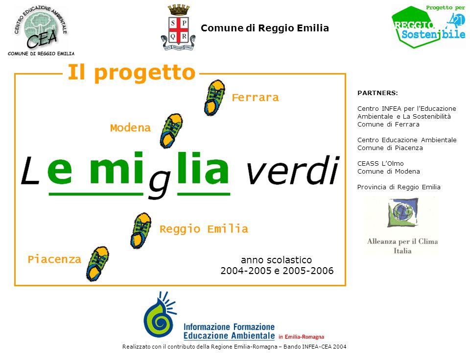 PARTNERS: Centro INFEA per lEducazione Ambientale e La Sostenibilità Comune di Ferrara Centro Educazione Ambientale Comune di Piacenza CEASS LOlmo Com