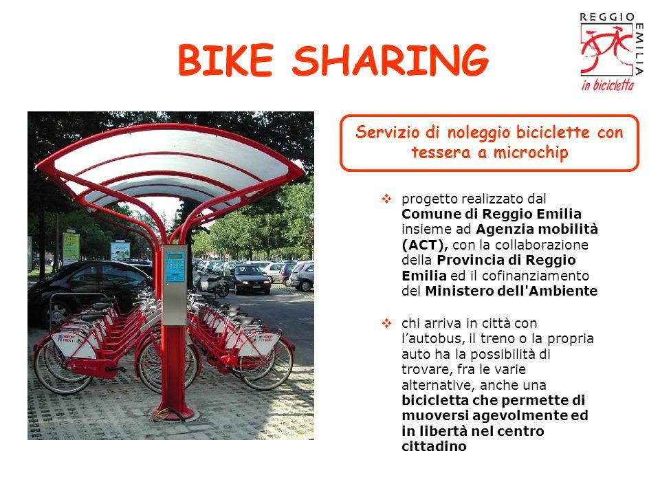 BIKE SHARING Servizio di noleggio biciclette con tessera a microchip progetto realizzato dal Comune di Reggio Emilia insieme ad Agenzia mobilità (ACT)