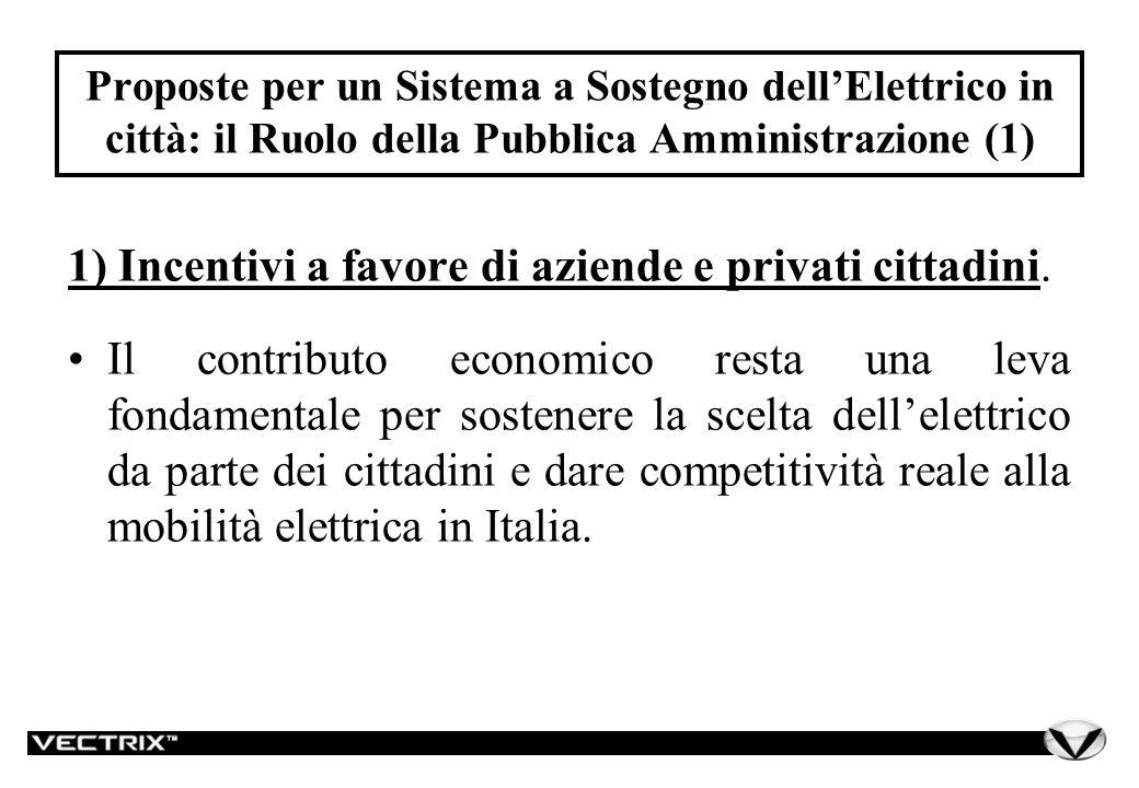 Proposte per un Sistema a Sostegno dellElettrico in città: il Ruolo della Pubblica Amministrazione (1) 1) Incentivi a favore di aziende e privati cittadini.