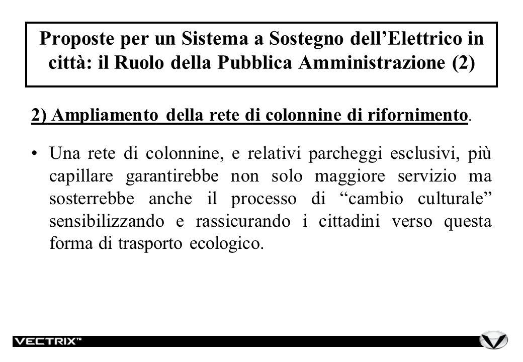 Proposte per un Sistema a Sostegno dellElettrico in città: il Ruolo della Pubblica Amministrazione (2) 2) Ampliamento della rete di colonnine di rifornimento.