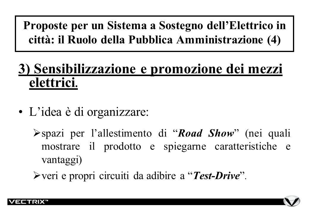 Proposte per un Sistema a Sostegno dellElettrico in città: il Ruolo della Pubblica Amministrazione (4) 3) Sensibilizzazione e promozione dei mezzi elettrici.