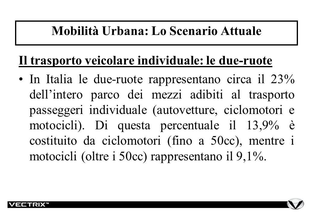 Mobilità Urbana: le emissioni inquinanti nelle aree urbane nel Comune di Roma (1)