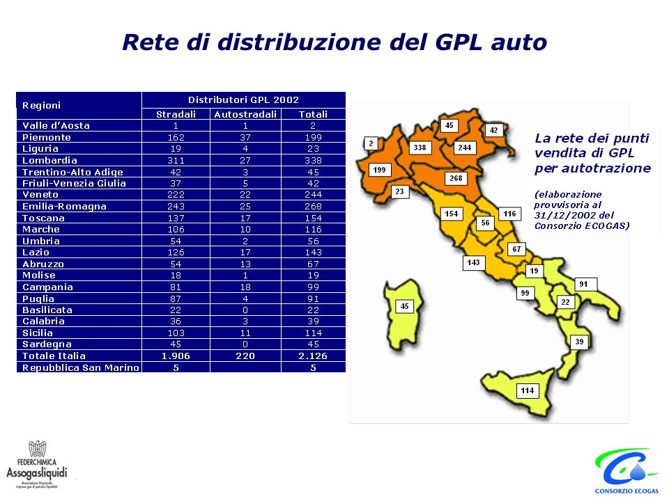 Rete di distribuzione del GPL auto