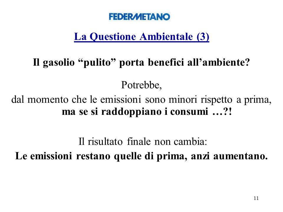 11 La Questione Ambientale (3) Il gasolio pulito porta benefici allambiente.