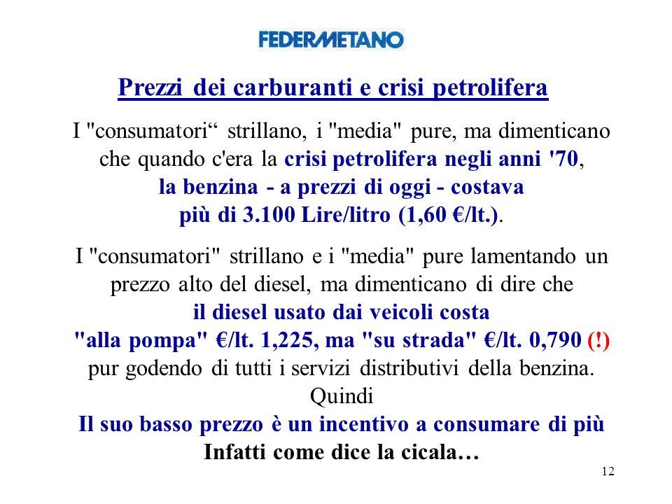 12 I consumatori strillano, i media pure, ma dimenticano che quando c era la crisi petrolifera negli anni 70, la benzina - a prezzi di oggi - costava più di 3.100 Lire/litro (1,60 /lt.).