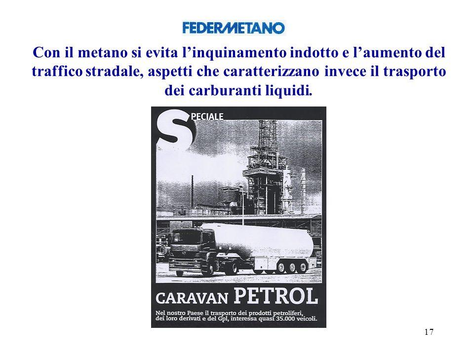 17 Con il metano si evita linquinamento indotto e laumento del traffico stradale, aspetti che caratterizzano invece il trasporto dei carburanti liquidi.