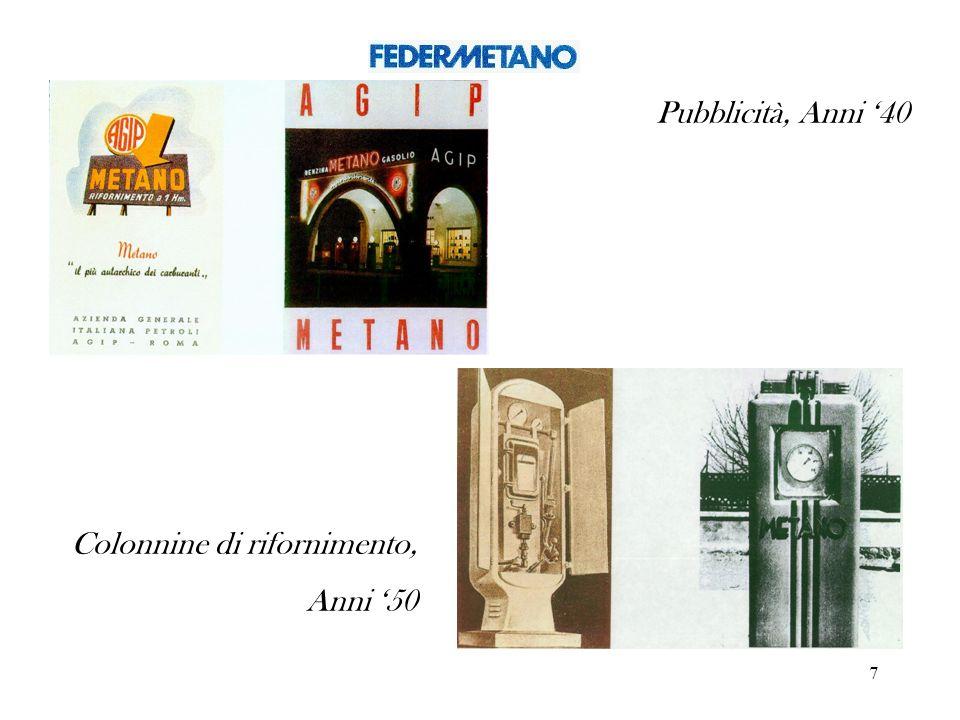 7 Pubblicità, Anni 40 Colonnine di rifornimento, Anni 50
