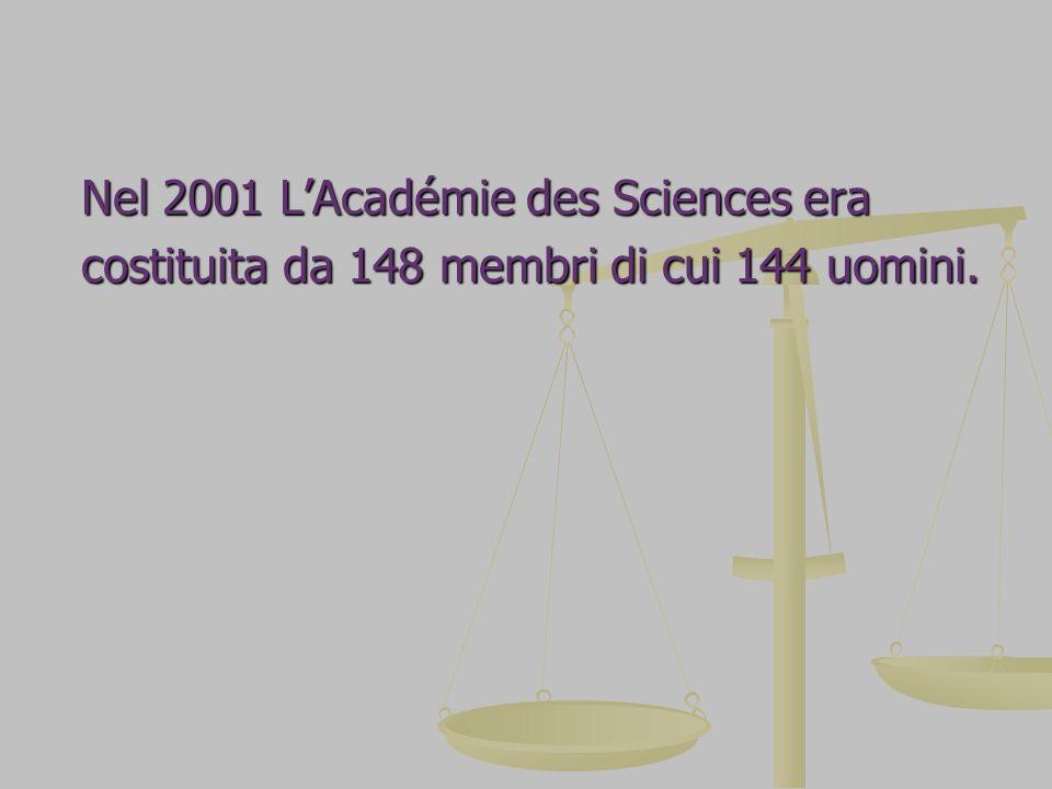 Nel 2001 LAcadémie des Sciences era costituita da 148 membri di cui 144 uomini.
