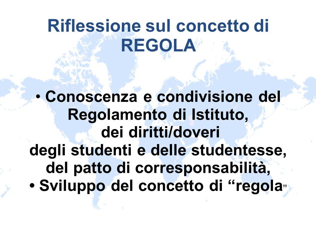 Riflessione sul concetto di REGOLA Conoscenza e condivisione del Regolamento di Istituto, dei diritti/doveri degli studenti e delle studentesse, del p