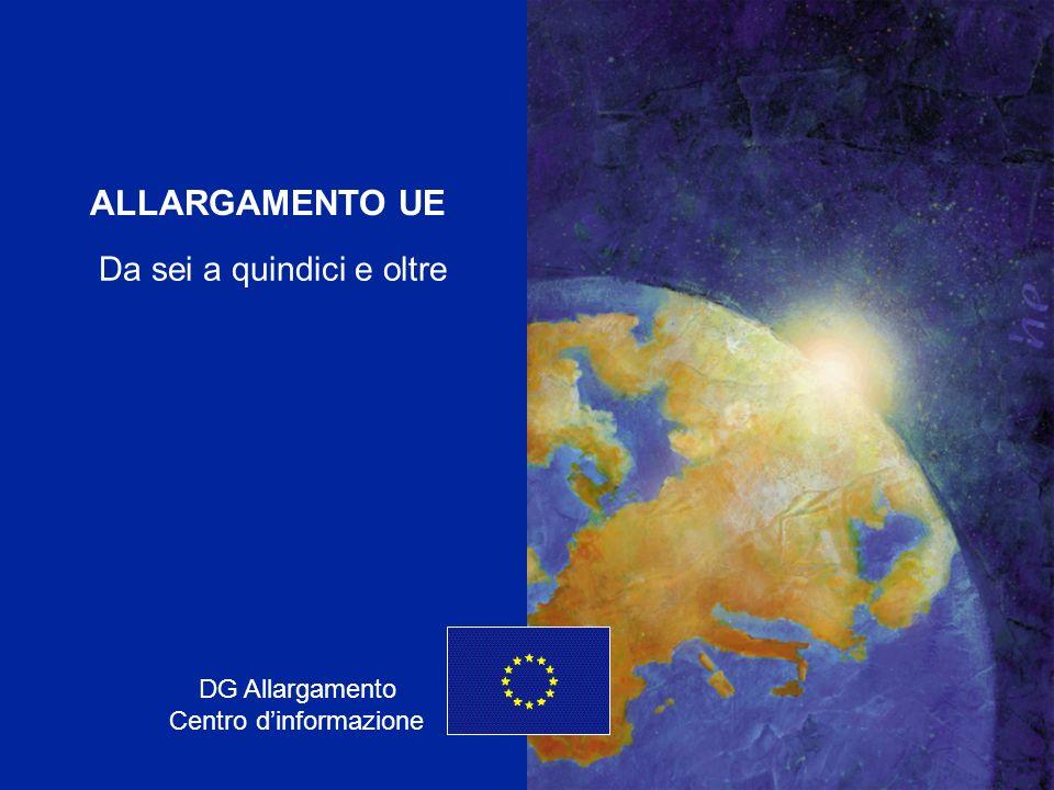 ENLARGEMENT DG 1 ALLARGAMENTO UE DG Allargamento Centro dinformazione Da sei a quindici e oltre