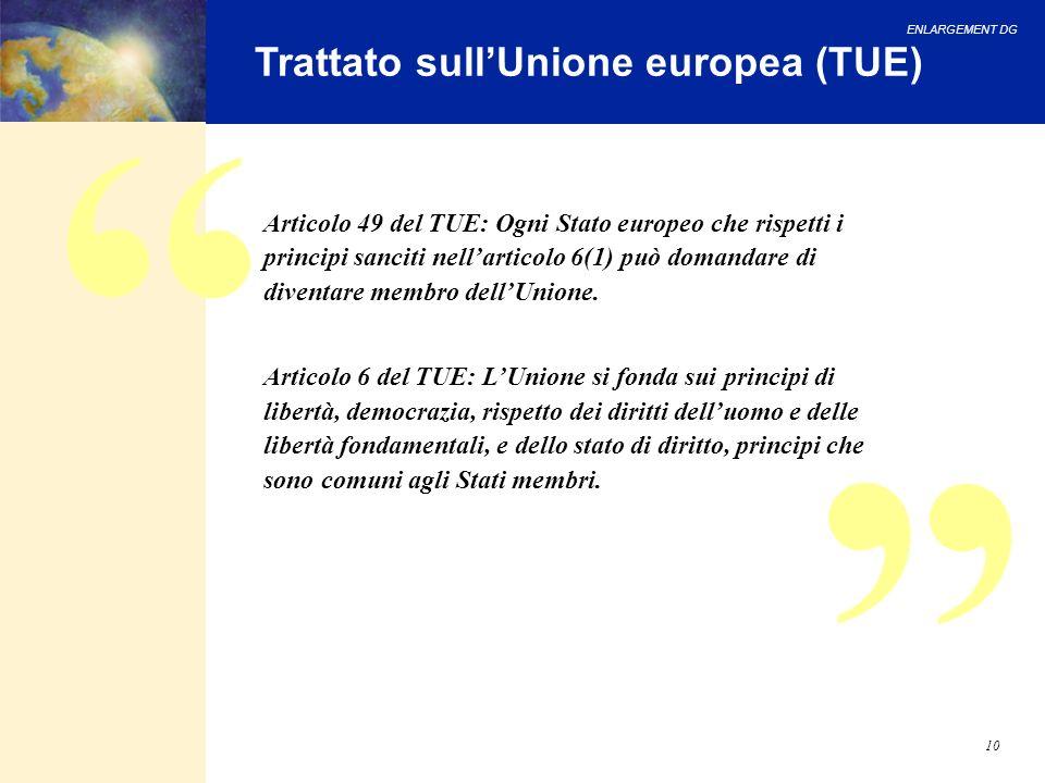 ENLARGEMENT DG 10 Trattato sullUnione europea (TUE) Articolo 49 del TUE: Ogni Stato europeo che rispetti i principi sanciti nellarticolo 6(1) può doma