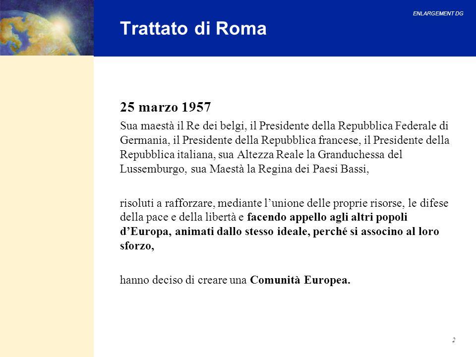ENLARGEMENT DG 2 Trattato di Roma 25 marzo 1957 Sua maestà il Re dei belgi, il Presidente della Repubblica Federale di Germania, il Presidente della R