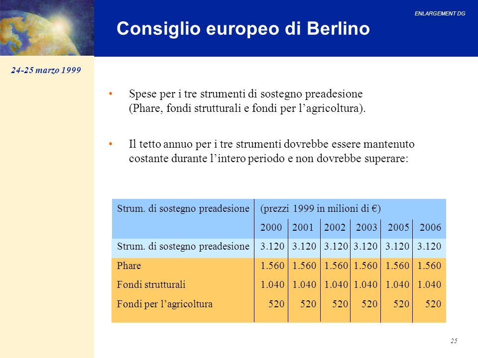 ENLARGEMENT DG 25 Consiglio europeo di Berlino Spese per i tre strumenti di sostegno preadesione (Phare, fondi strutturali e fondi per lagricoltura).
