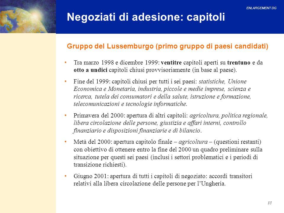 ENLARGEMENT DG 35 Negoziati di adesione: capitoli Gruppo del Lussemburgo (primo gruppo di paesi candidati) Tra marzo 1998 e dicembre 1999: ventitre ca