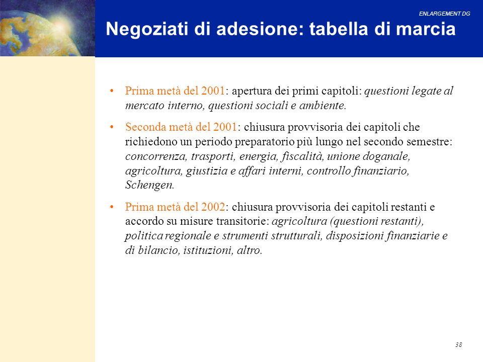 ENLARGEMENT DG 38 Negoziati di adesione: tabella di marcia Prima metà del 2001: apertura dei primi capitoli: questioni legate al mercato interno, ques