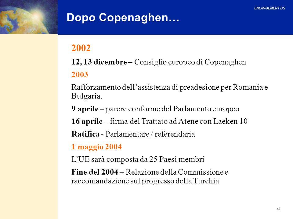 ENLARGEMENT DG 45 Dopo Copenaghen… 2002 12, 13 dicembre – Consiglio europeo di Copenaghen 2003 Rafforzamento dellassistenza di preadesione per Romania