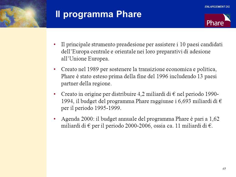 ENLARGEMENT DG 49 Il programma Phare Il principale strumento preadesione per assistere i 10 paesi candidati dellEuropa centrale e orientale nei loro p