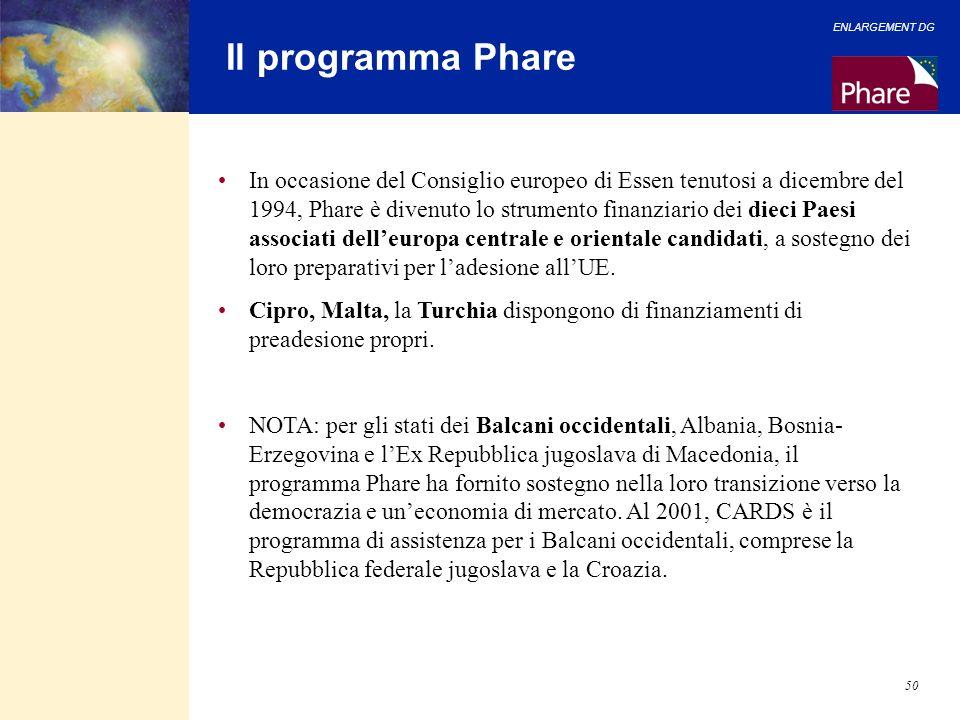 ENLARGEMENT DG 50 Il programma Phare In occasione del Consiglio europeo di Essen tenutosi a dicembre del 1994, Phare è divenuto lo strumento finanziar