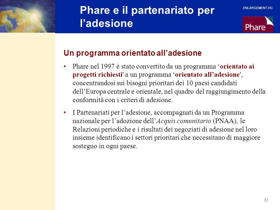 ENLARGEMENT DG 51 Phare e il partenariato per ladesione Un programma orientato alladesione Phare nel 1997 è stato convertito da un programma orientato