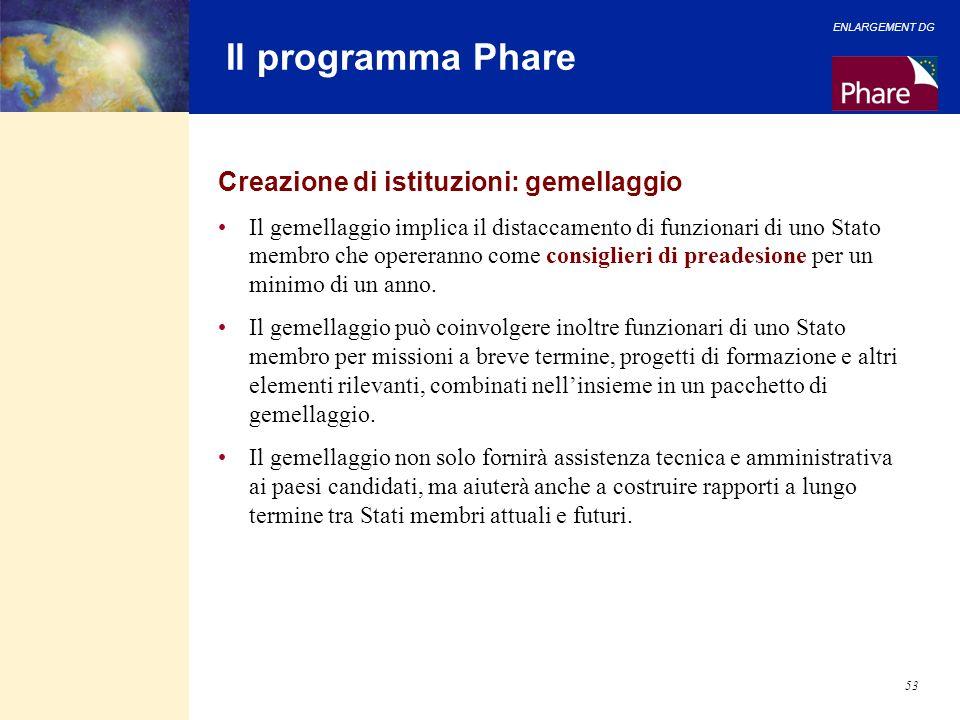 ENLARGEMENT DG 53 Il programma Phare Creazione di istituzioni: gemellaggio Il gemellaggio implica il distaccamento di funzionari di uno Stato membro c